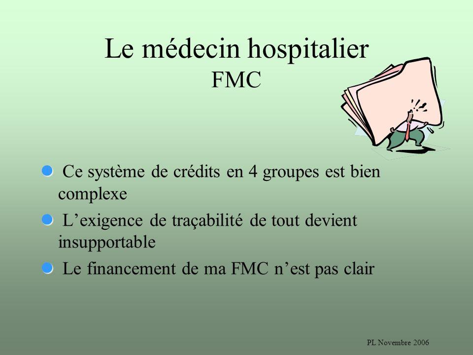 PL Novembre 2006 Le médecin hospitalier FMC Ce système de crédits en 4 groupes est bien complexe Lexigence de traçabilité de tout devient insupportable Le financement de ma FMC nest pas clair
