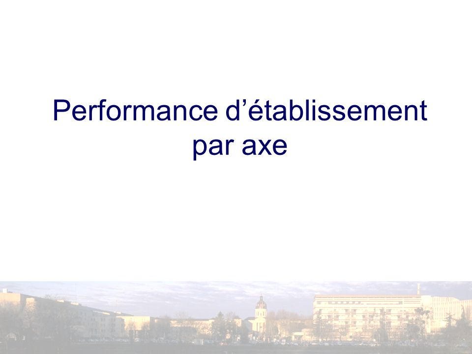 Performance détablissement par axe