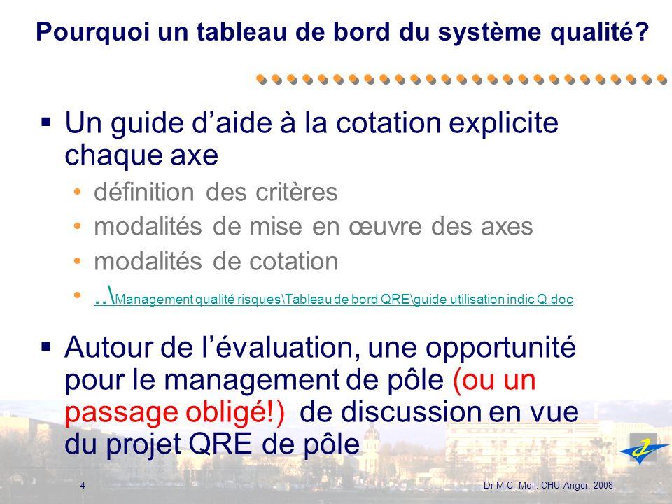4 Dr M.C. Moll. CHU Anger. 2008 Pourquoi un tableau de bord du système qualité? Un guide daide à la cotation explicite chaque axe définition des critè