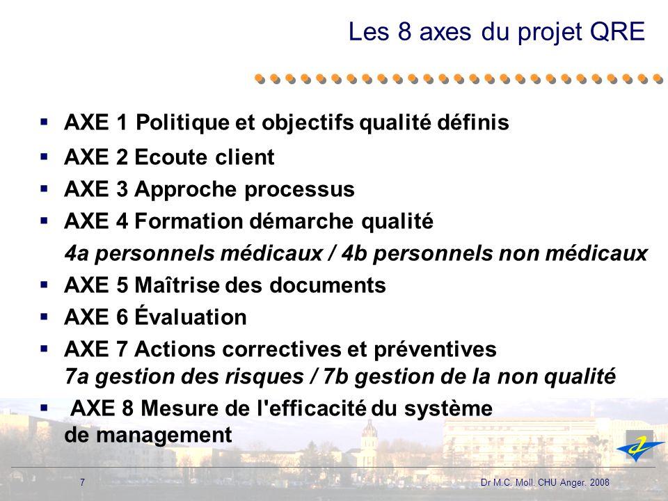 7 Dr M.C. Moll. CHU Anger. 2008 Les 8 axes du projet QRE AXE 1 Politique et objectifs qualité définis AXE 2 Ecoute client AXE 3 Approche processus AXE
