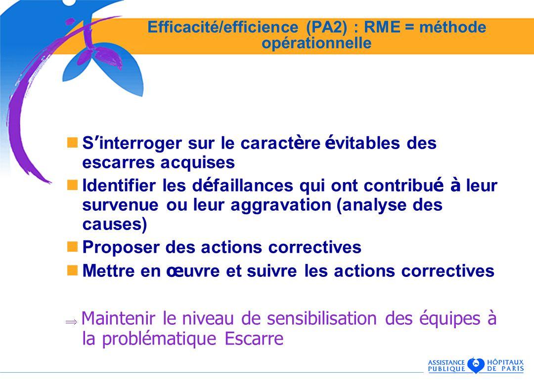 Efficacité/efficience (PA2) : RME = méthode opérationnelle S interroger sur le caract è re é vitables des escarres acquises Identifier les d é faillan