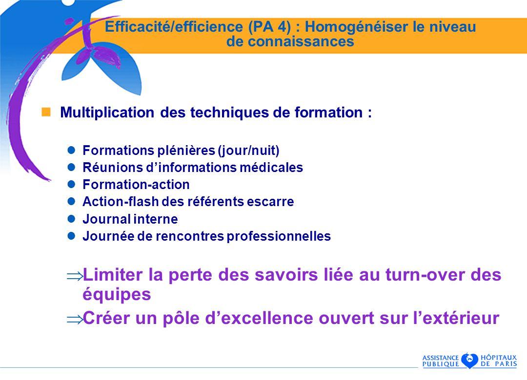 Efficacité/efficience (PA 4) : Homogénéiser le niveau de connaissances Multiplication des techniques de formation : Formations plénières (jour/nuit) R