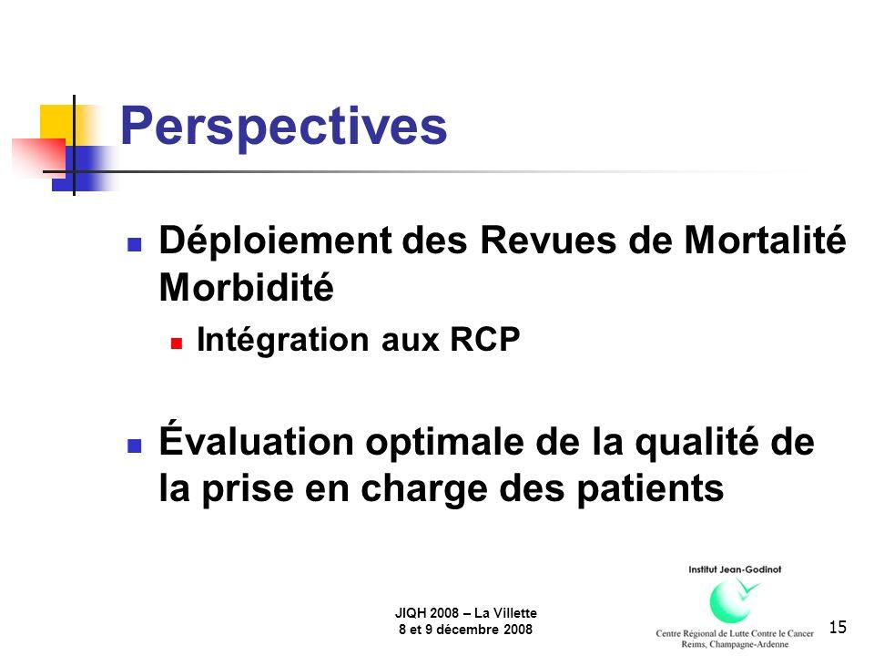 JIQH 2008 – La Villette 8 et 9 décembre 2008 15 Perspectives Déploiement des Revues de Mortalité Morbidité Intégration aux RCP Évaluation optimale de la qualité de la prise en charge des patients