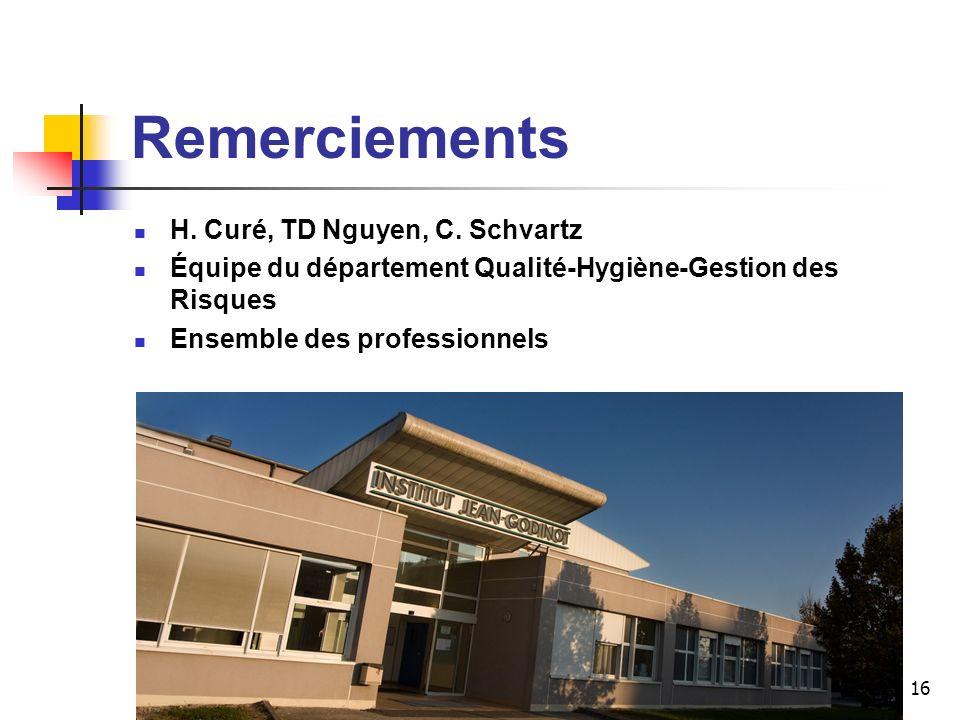 JIQH 2008 – La Villette 8 et 9 décembre 2008 16 Remerciements H.