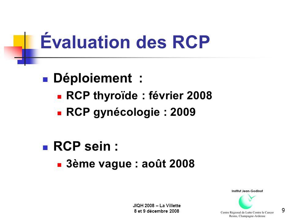 JIQH 2008 – La Villette 8 et 9 décembre 2008 10 Missions prioritaires Nouvelle phase plus active dévaluation des RCP Critères plus orientés vers le service rendu Aux patients Aux praticiens