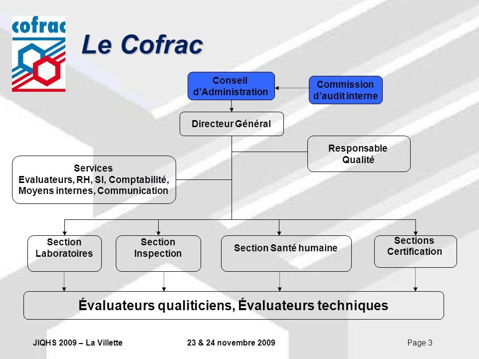 JIQHS 2009 – La Villette23 & 24 novembre 2009Page 3 Le Cofrac Conseil dAdministration Responsable Qualité Directeur Général Commission daudit interne