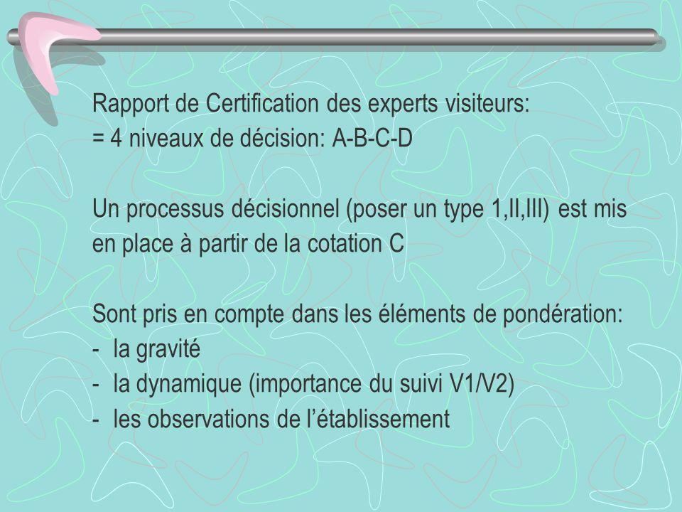 Rapport de Certification des experts visiteurs: = 4 niveaux de décision: A-B-C-D Un processus décisionnel (poser un type 1,II,III) est mis en place à
