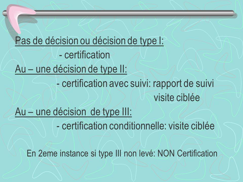 Pas de décision ou décision de type I: - certification Au – une décision de type II: - certification avec suivi: rapport de suivi visite ciblée Au – u