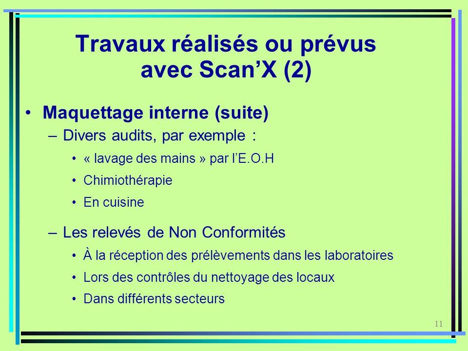 11 Travaux réalisés ou prévus avec ScanX (2) Maquettage interne (suite) –Divers audits, par exemple : « lavage des mains » par lE.O.H Chimiothérapie E