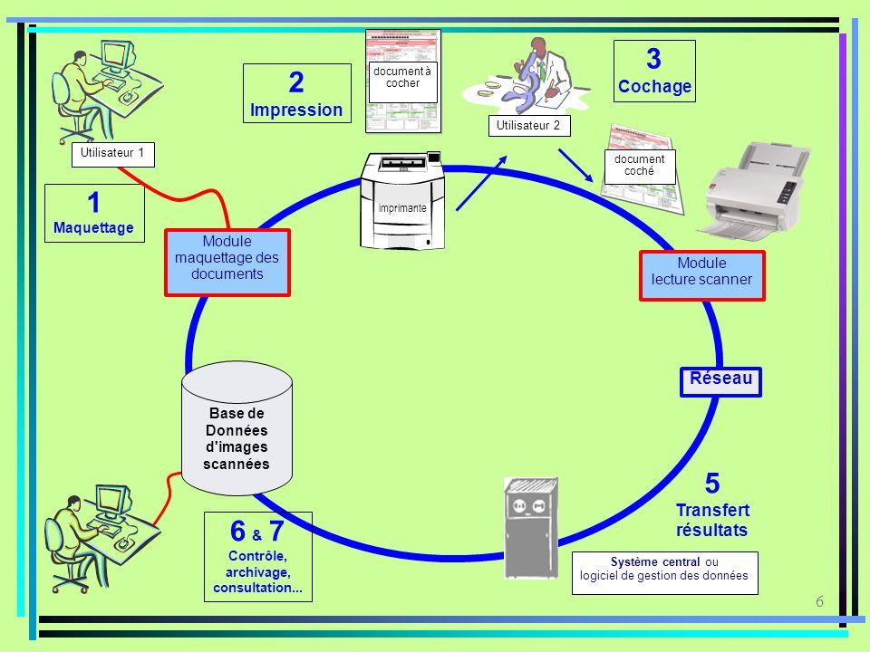6 1 Maquettage Module maquettage des documents Utilisateur 1 2 Impression document à cocher imprimante 3 Cochage Utilisateur 2 document coché Module l