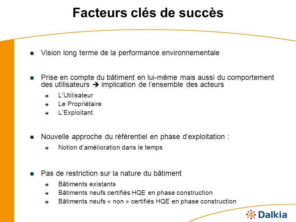 Facteurs clés de succès Vision long terme de la performance environnementale Prise en compte du bâtiment en lui-même mais aussi du comportement des ut