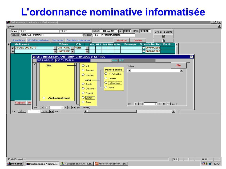 Lordonnance nominative informatisée