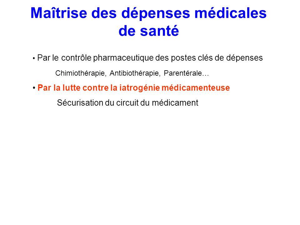 Maîtrise des dépenses médicales de santé Par le contrôle pharmaceutique des postes clés de dépenses Chimiothérapie, Antibiothérapie, Parentérale… Par