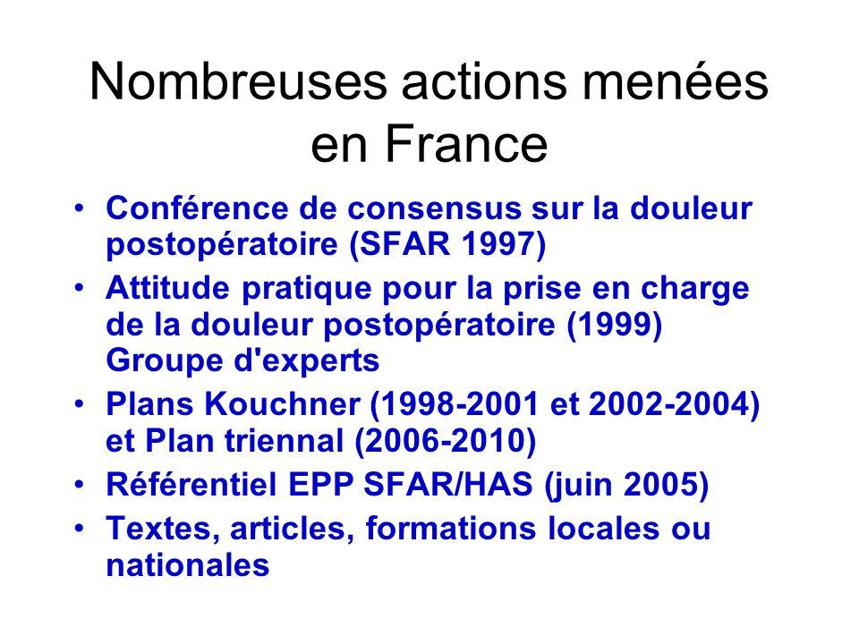 Nombreuses actions menées en France Conférence de consensus sur la douleur postopératoire (SFAR 1997) Attitude pratique pour la prise en charge de la douleur postopératoire (1999) Groupe d experts Plans Kouchner (1998-2001 et 2002-2004) et Plan triennal (2006-2010) Référentiel EPP SFAR/HAS (juin 2005) Textes, articles, formations locales ou nationales