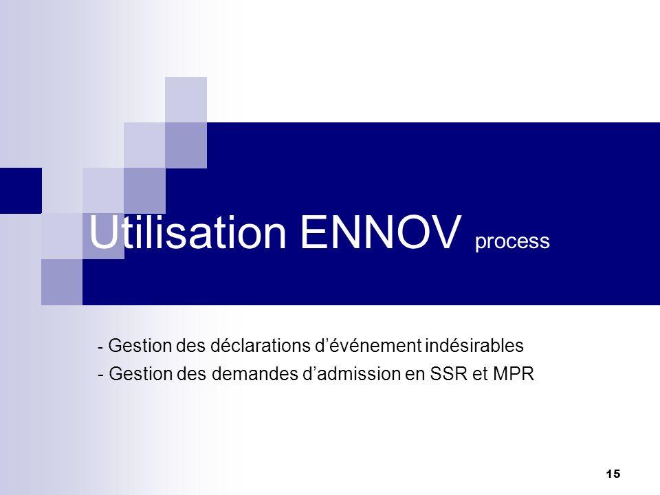 15 Utilisation ENNOV process - Gestion des déclarations dévénement indésirables - Gestion des demandes dadmission en SSR et MPR