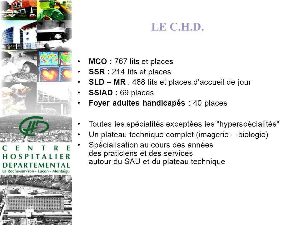 3 LE C.H.D. MCO : 767 lits et places SSR : 214 lits et places SLD – MR : 488 lits et places daccueil de jour SSIAD : 69 places Foyer adultes handicapé