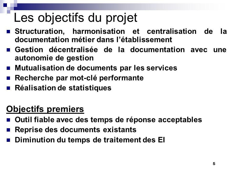 5 Les objectifs du projet Structuration, harmonisation et centralisation de la documentation métier dans létablissement Gestion décentralisée de la do