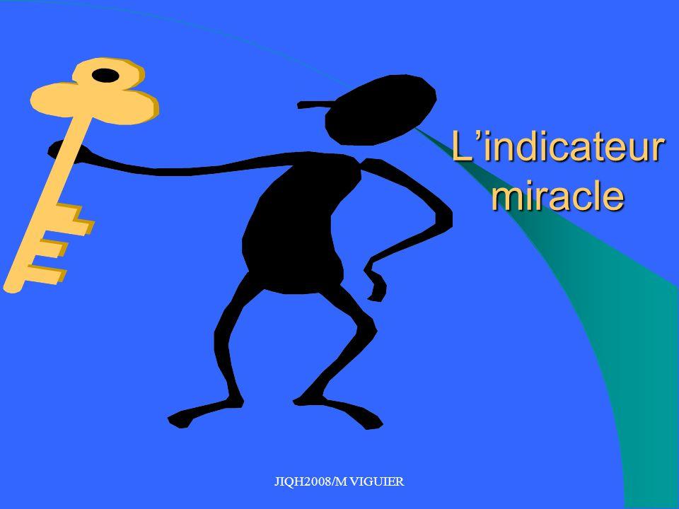 JIQH2008/M VIGUIER Lindicateur miracle