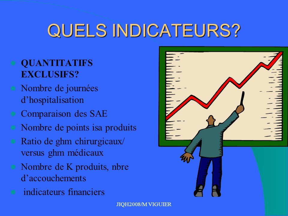 JIQH2008/M VIGUIER QUELS INDICATEURS. QUANTITATIFS EXCLUSIFS.
