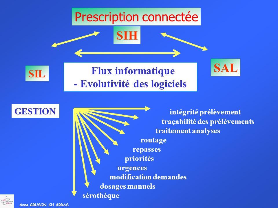 Anne GRUSON CH ARRAS SIL SAL - Flux informatique - Evolutivité des logiciels intégrité prélèvement traçabilité des prélèvements traitement analyses ro