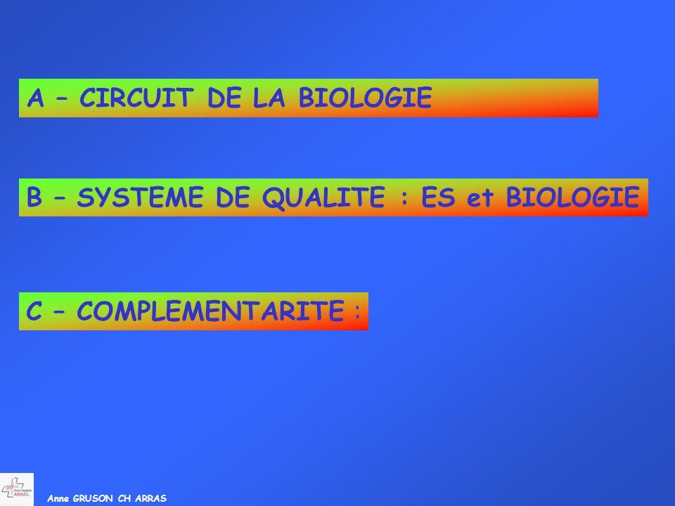 Anne GRUSON CH ARRAS A – CIRCUIT DE LA BIOLOGIE B – SYSTEME DE QUALITE : ES et BIOLOGIE C – COMPLEMENTARITE :