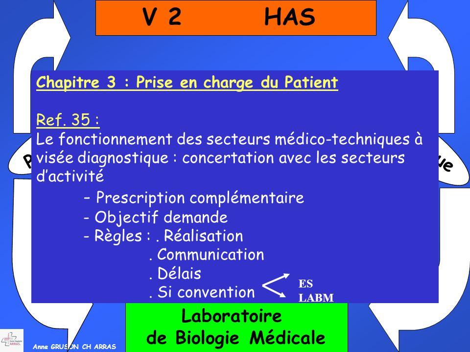 Anne GRUSON CH ARRAS V 2 HAS Préanalytique Postanalytique Laboratoire de Biologie Médicale Chapitre 3 : Prise en charge du Patient Ref. 35 : Le foncti
