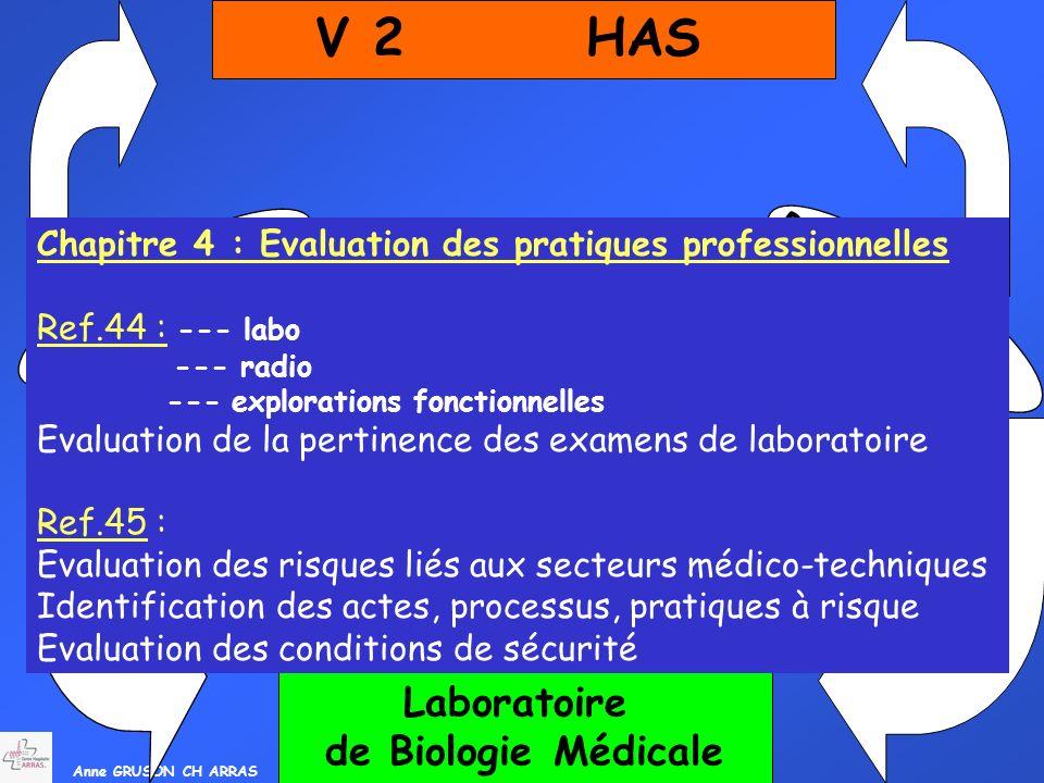 Anne GRUSON CH ARRAS V 2 HAS Préanalytique Postanalytique Laboratoire de Biologie Médicale Chapitre 4 : Evaluation des pratiques professionnelles Ref.