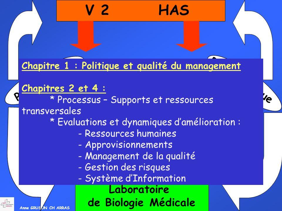 Anne GRUSON CH ARRAS V 2 HAS Préanalytique Postanalytique Laboratoire de Biologie Médicale Chapitre 1 : Politique et qualité du management Chapitres 2