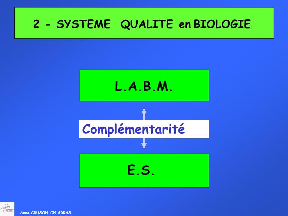 Anne GRUSON CH ARRAS 2 - SYSTEME QUALITE enBIOLOGIE L.A.B.M. E.S. Complémentarité