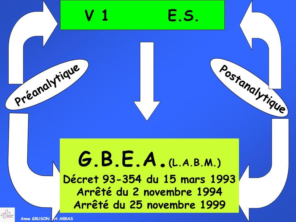 V 1 E.S. Préanalytique Postanalytique G.B.E.A. (L.A.B.M.) Décret 93-354 du 15 mars 1993 Arrêté du 2 novembre 1994 Arrêté du 25 novembre 1999