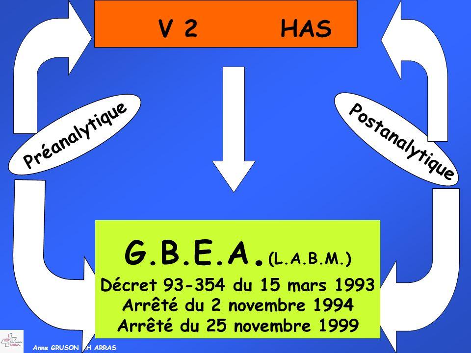 Anne GRUSON CH ARRAS V 1 E.S. Préanalytique Postanalytique G.B.E.A. (L.A.B.M.) Décret 93-354 du 15 mars 1993 Arrêté du 2 novembre 1994 Arrêté du 25 no