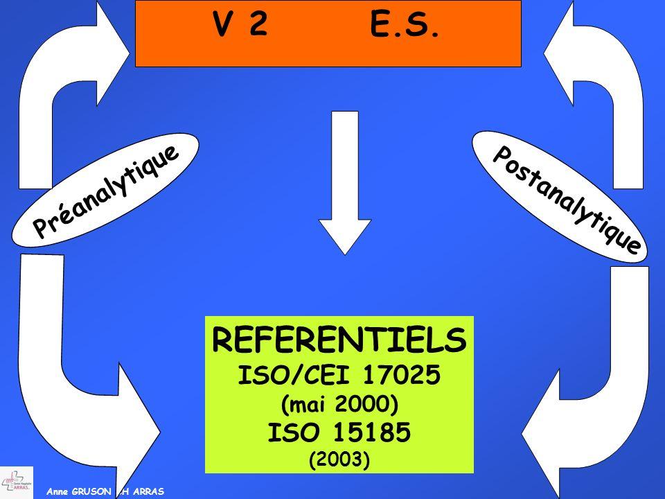 Anne GRUSON CH ARRAS V 2 E.S. Préanalytique Postanalytique REFERENTIELS ISO/CEI 17025 (mai 2000) ISO 15185 (2003)
