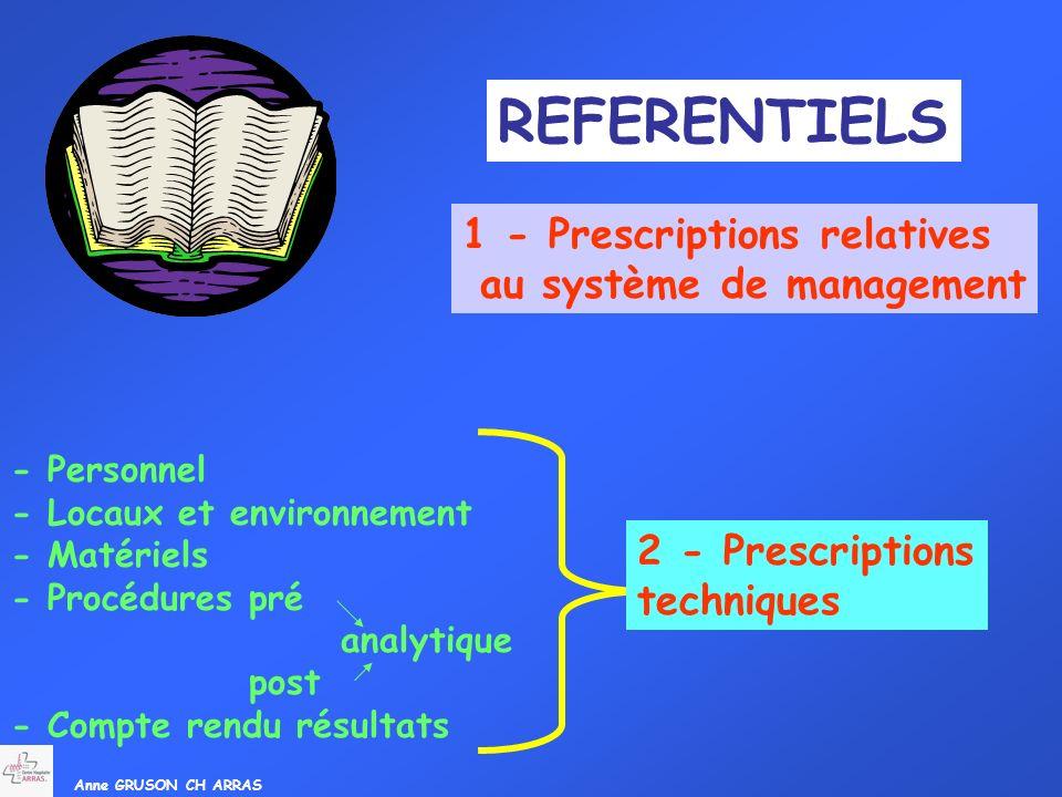 Anne GRUSON CH ARRAS REFERENTIELS 2 - Prescriptions techniques - Personnel - Locaux et environnement - Matériels - Procédures pré analytique post - Co