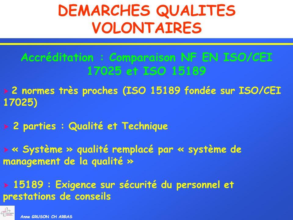 Anne GRUSON CH ARRAS DEMARCHES QUALITES VOLONTAIRES Accréditation : Comparaison NF EN ISO/CEI 17025 et ISO 15189 2 normes très proches (ISO 15189 fond