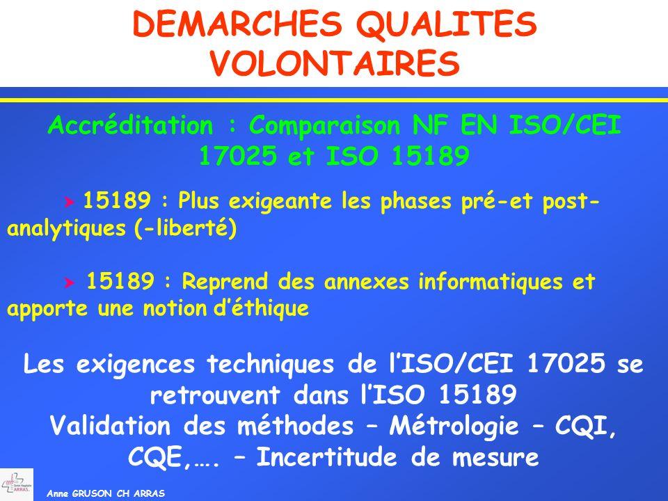 Anne GRUSON CH ARRAS DEMARCHES QUALITES VOLONTAIRES Accréditation : Comparaison NF EN ISO/CEI 17025 et ISO 15189 15189 : Plus exigeante les phases pré