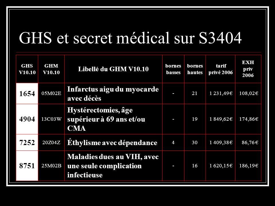 GHS et secret médical sur S3404 GHS V10.10 GHM V10.10 Libellé du GHM V10.10 bornes basses bornes hautes tarif privé 2006 EXH priv 2006 1654 05M02E Inf