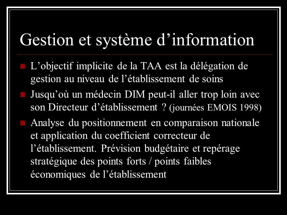 Gestion et système dinformation Lobjectif implicite de la TAA est la délégation de gestion au niveau de létablissement de soins Jusquoù un médecin DIM