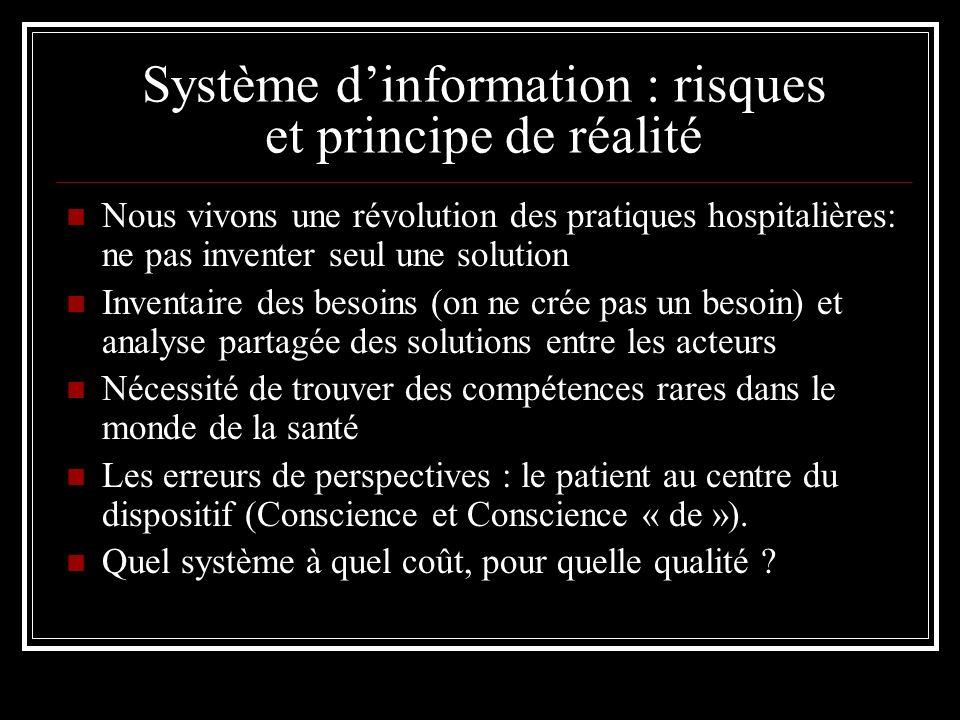 Système dinformation : risques et principe de réalité Nous vivons une révolution des pratiques hospitalières: ne pas inventer seul une solution Invent