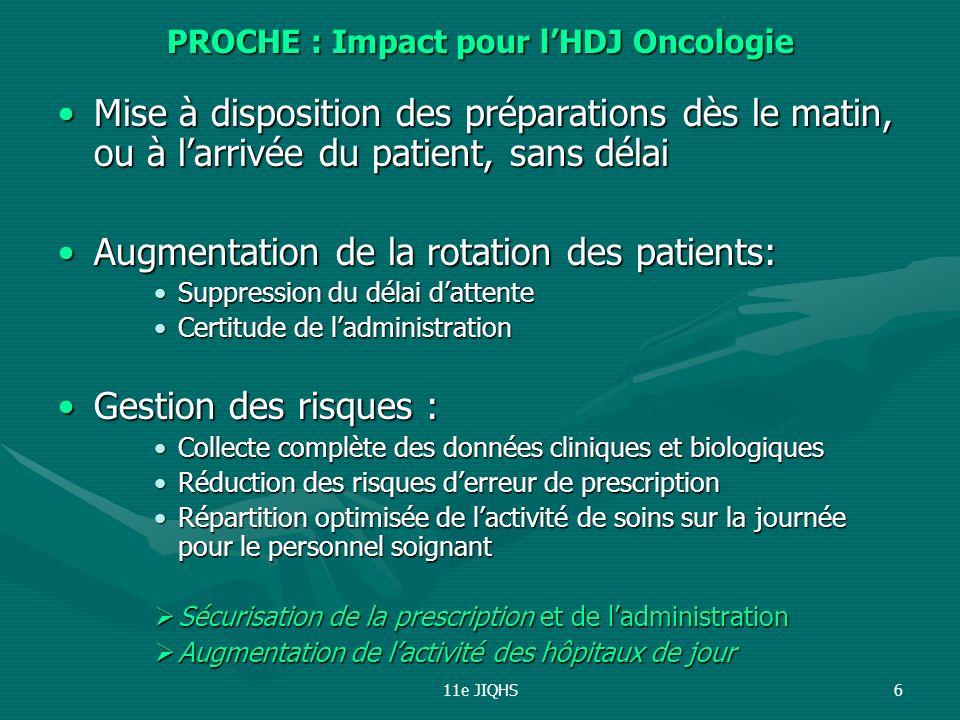 11e JIQHS6 PROCHE : Impact pour lHDJ Oncologie Mise à disposition des préparations dès le matin, ou à larrivée du patient, sans délaiMise à disposition des préparations dès le matin, ou à larrivée du patient, sans délai Augmentation de la rotation des patients:Augmentation de la rotation des patients: Suppression du délai dattenteSuppression du délai dattente Certitude de ladministrationCertitude de ladministration Gestion des risques :Gestion des risques : Collecte complète des données cliniques et biologiquesCollecte complète des données cliniques et biologiques Réduction des risques derreur de prescriptionRéduction des risques derreur de prescription Répartition optimisée de lactivité de soins sur la journée pour le personnel soignantRépartition optimisée de lactivité de soins sur la journée pour le personnel soignant Sécurisation de la prescription et de ladministration Sécurisation de la prescription et de ladministration Augmentation de lactivité des hôpitaux de jour Augmentation de lactivité des hôpitaux de jour