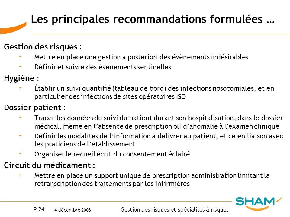 P 24 Gestion des risques et spécialités à risques 4 décembre 2008 Les principales recommandations formulées … Gestion des risques : - Mettre en place