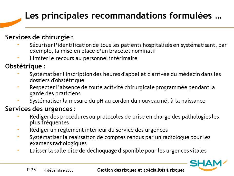 P 25 Gestion des risques et spécialités à risques 4 décembre 2008 Les principales recommandations formulées … Services de chirurgie : - Sécuriser lide