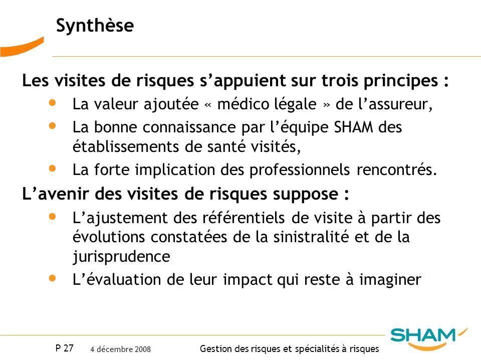 P 27 Gestion des risques et spécialités à risques 4 décembre 2008 Synthèse Les visites de risques sappuient sur trois principes : La valeur ajoutée «
