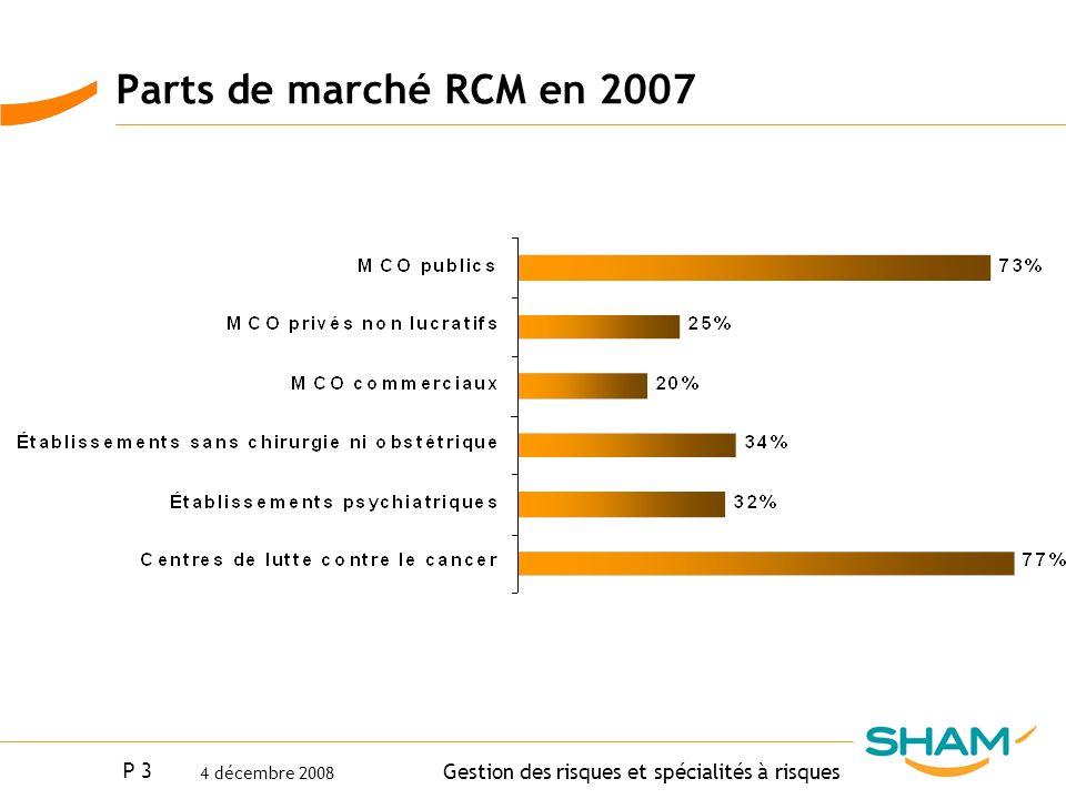 P 3 Gestion des risques et spécialités à risques 4 décembre 2008 Parts de marché RCM en 2007