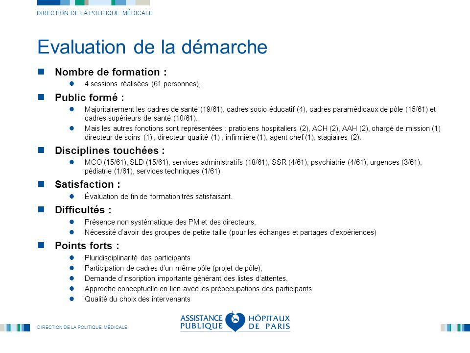 DIRECTION DE LA POLITIQUE MÉDICALE Evaluation de la démarche Nombre de formation : 4 sessions réalisées (61 personnes), Public formé : Majoritairement