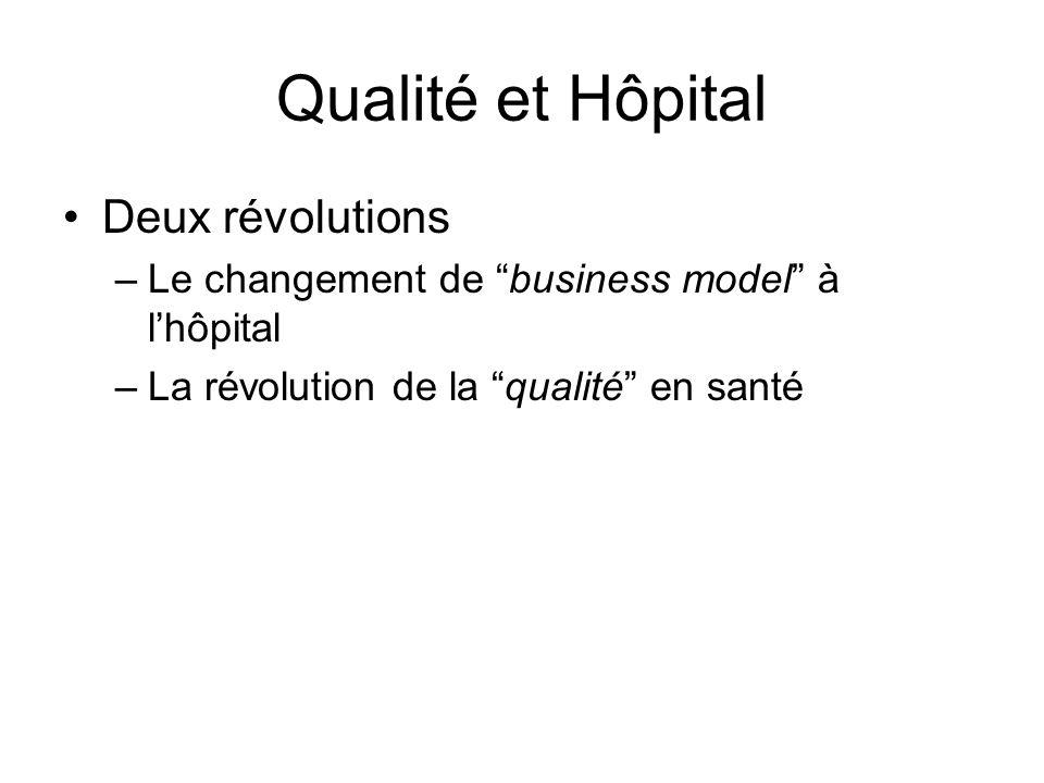 Qualité et Hôpital Deux révolutions –Le changement de business model à lhôpital –La révolution de la qualité en santé