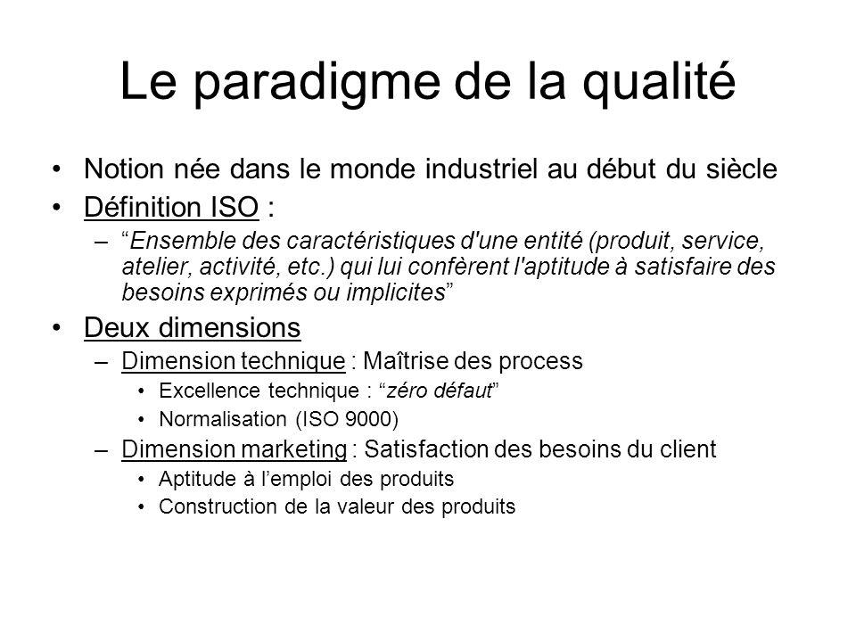 Le paradigme de la qualité Notion née dans le monde industriel au début du siècle Définition ISO : –Ensemble des caractéristiques d'une entité (produi
