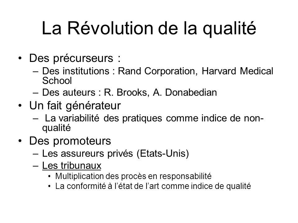 La Révolution de la qualité Des précurseurs : –Des institutions : Rand Corporation, Harvard Medical School –Des auteurs : R. Brooks, A. Donabedian Un