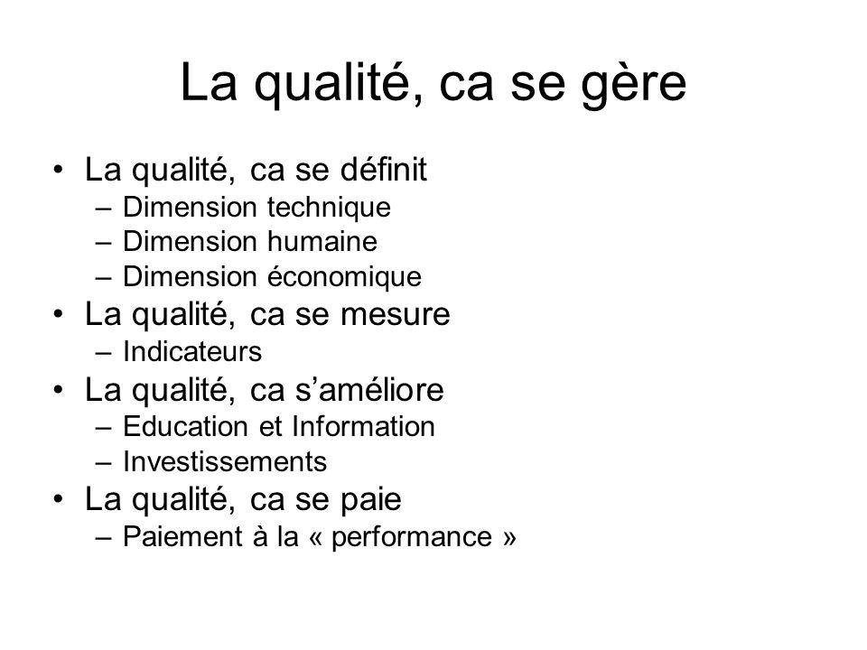 La qualité, ca se gère La qualité, ca se définit –Dimension technique –Dimension humaine –Dimension économique La qualité, ca se mesure –Indicateurs L