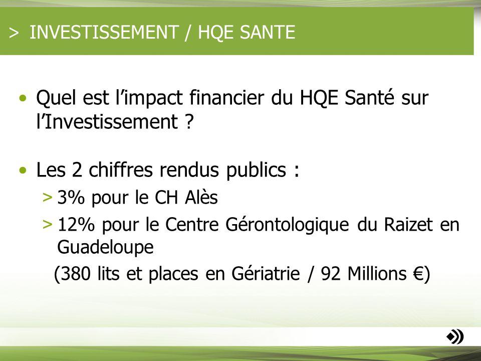 INVESTISSEMENT / HQE SANTE Quel est limpact financier du HQE Santé sur lInvestissement ? Les 2 chiffres rendus publics : > 3% pour le CH Alès > 12% po