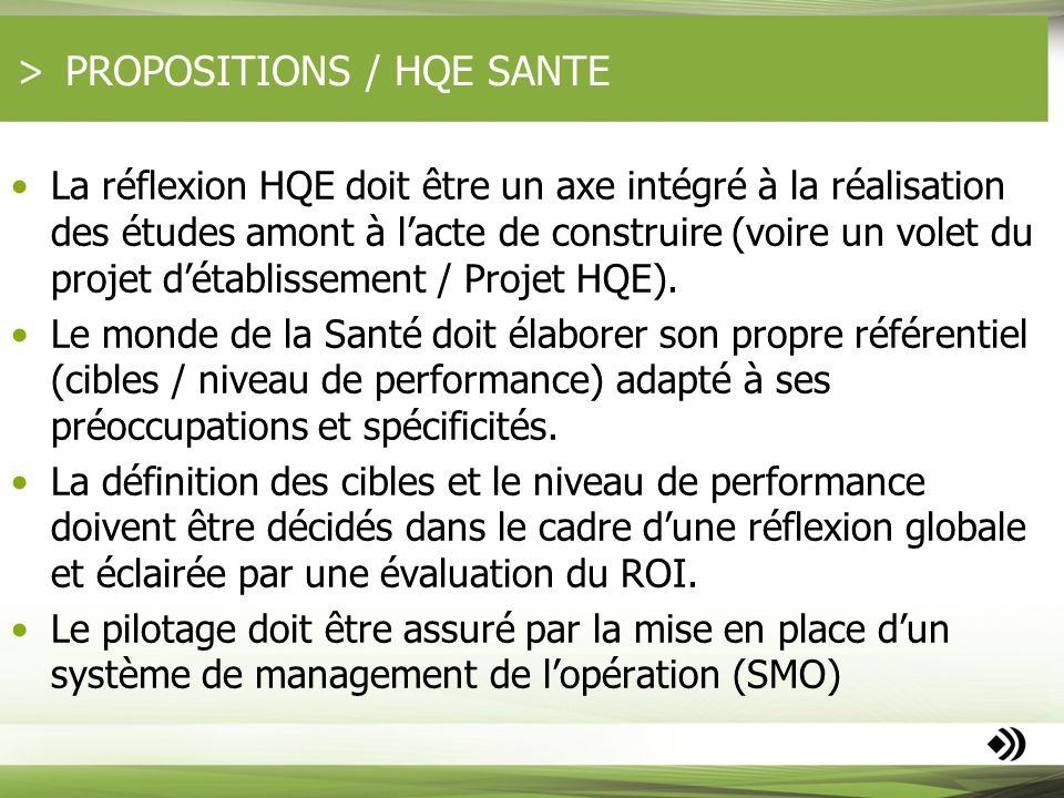 PROPOSITIONS / HQE SANTE La réflexion HQE doit être un axe intégré à la réalisation des études amont à lacte de construire (voire un volet du projet d